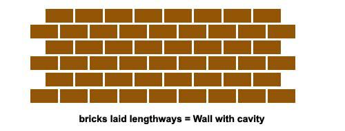 Cavity Wall Insulation | SurveyUK